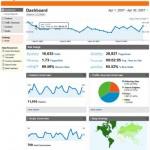 google-analytics-new